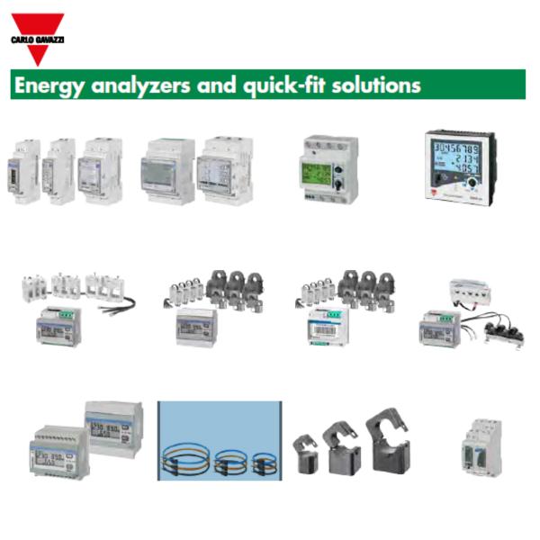 energy analyse