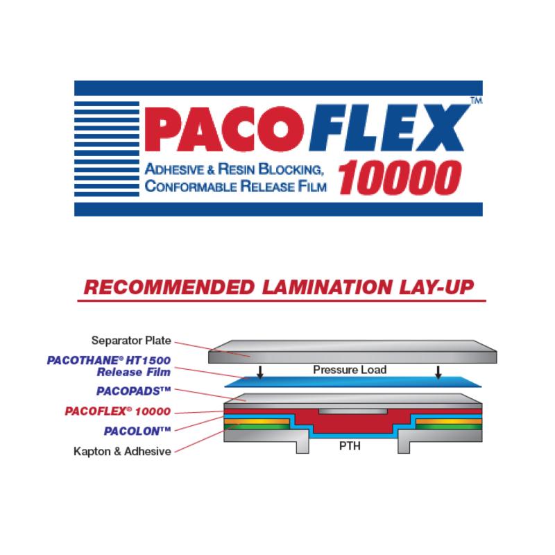 pacoflex