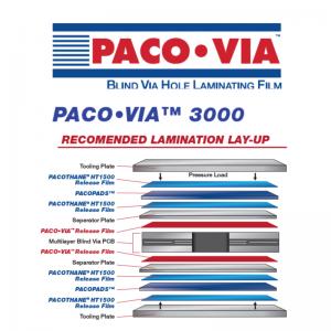 pacovia3000